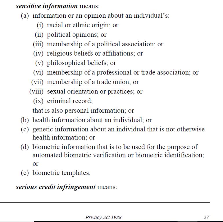 Privacty act 1988 Australia screenshot